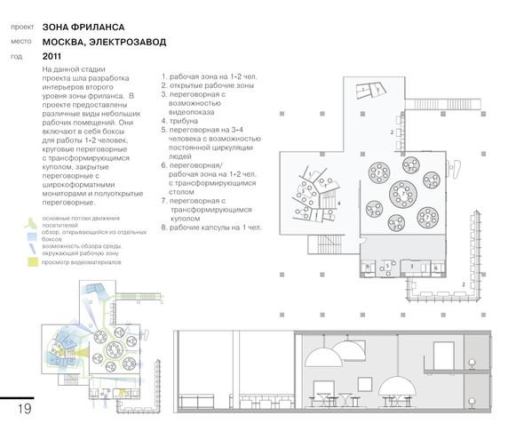Portfolio Review / Митрофанова Лена . Изображение № 19.