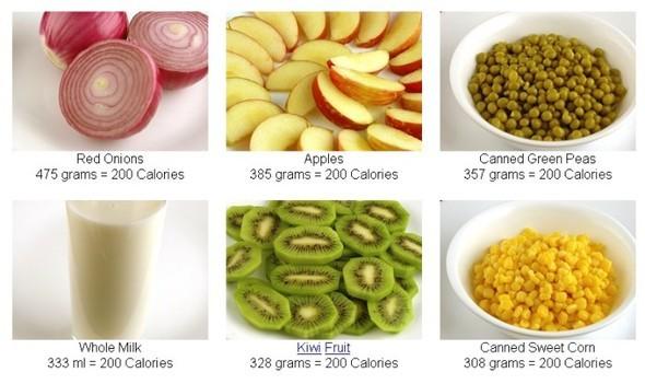 Всепо200 калорий. Изображение № 2.