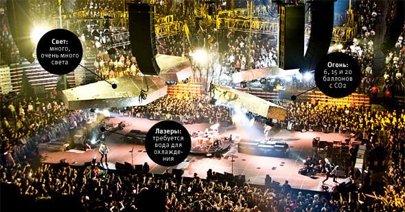 Бытовуха: Metallica. Изображение № 2.