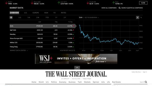 Сайт The Wall Street Journal обновили впервые с 2008 года. Изображение № 2.