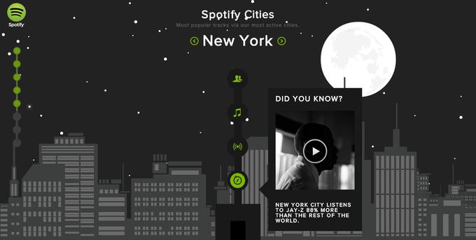Spotify назвал самых популярных исполнителей 2013 года. Изображение № 5.