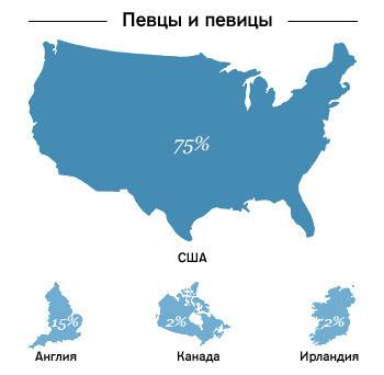Карта мира: гдерождаются знаменитости. Изображение № 5.