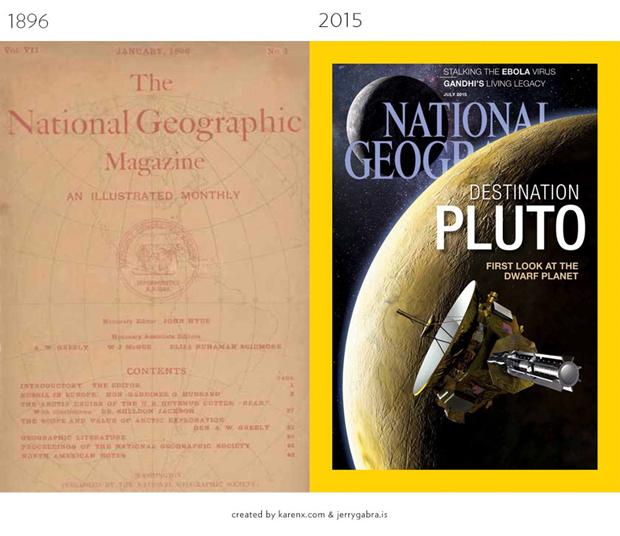 Обложки журналов1900–1950-х сравнили ссовременными. Изображение № 11.
