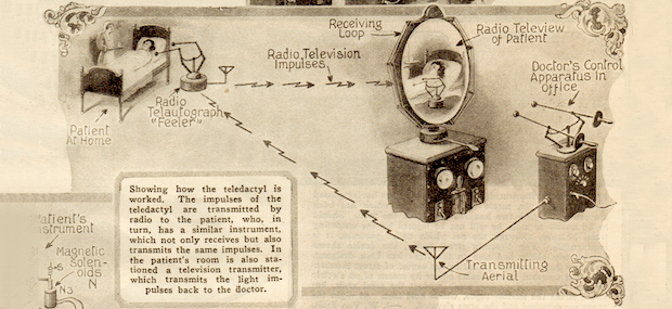 Как представляли Skype в 1925-м. Изображение № 3.