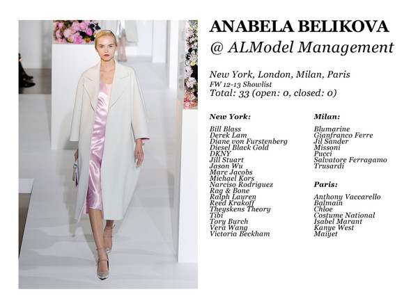 Al Model Management: Сезон показов осень-зима 12.13. Изображение № 4.