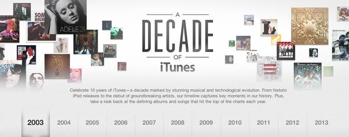 Apple отмечает десятилетие iTunes. Изображение № 1.