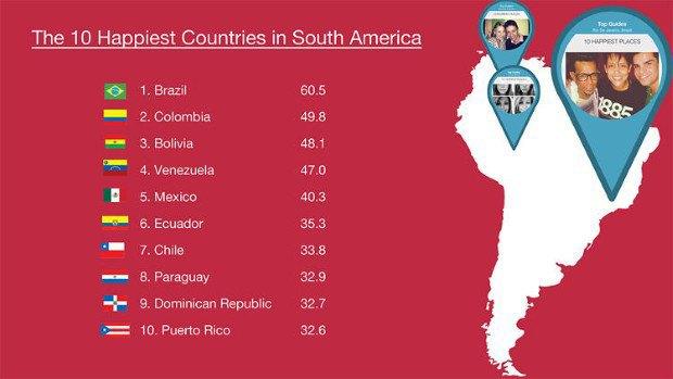 Instagram помог определить самые счастливые страны. Изображение № 2.