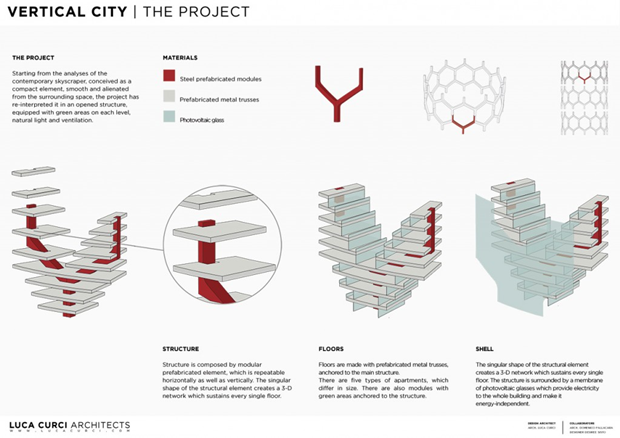 Архитекторы предложили концепт вертикального города на воде. Изображение № 9.