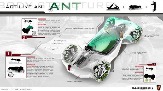 SAIC Motor представил концепцию машины-муравья. Изображение № 10.