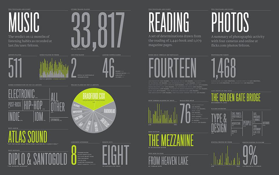 Электронная инфографика. Часть 2: прошлое. Изображение № 3.