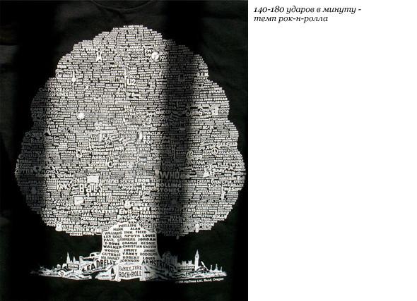 Вещи недели: ЮляВыдолоб, журнал «Афиша». Изображение № 10.