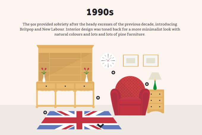 Инфографика показала развитие британского интерьера за 60 лет. Изображение № 5.