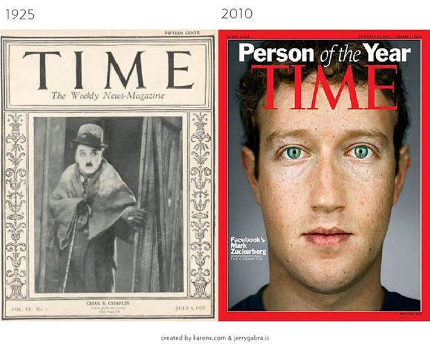 Обложки журналов1900–1950-х сравнили ссовременными. Изображение № 9.