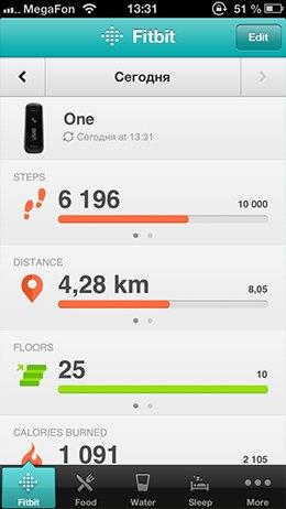 Jawbone, Fitbit, Nike:  3 мнения о браслетах-трекерах. Изображение № 15.