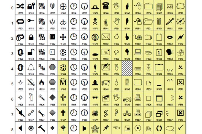 Опубликован документ с 240 новыми Emoji. Изображение № 1.