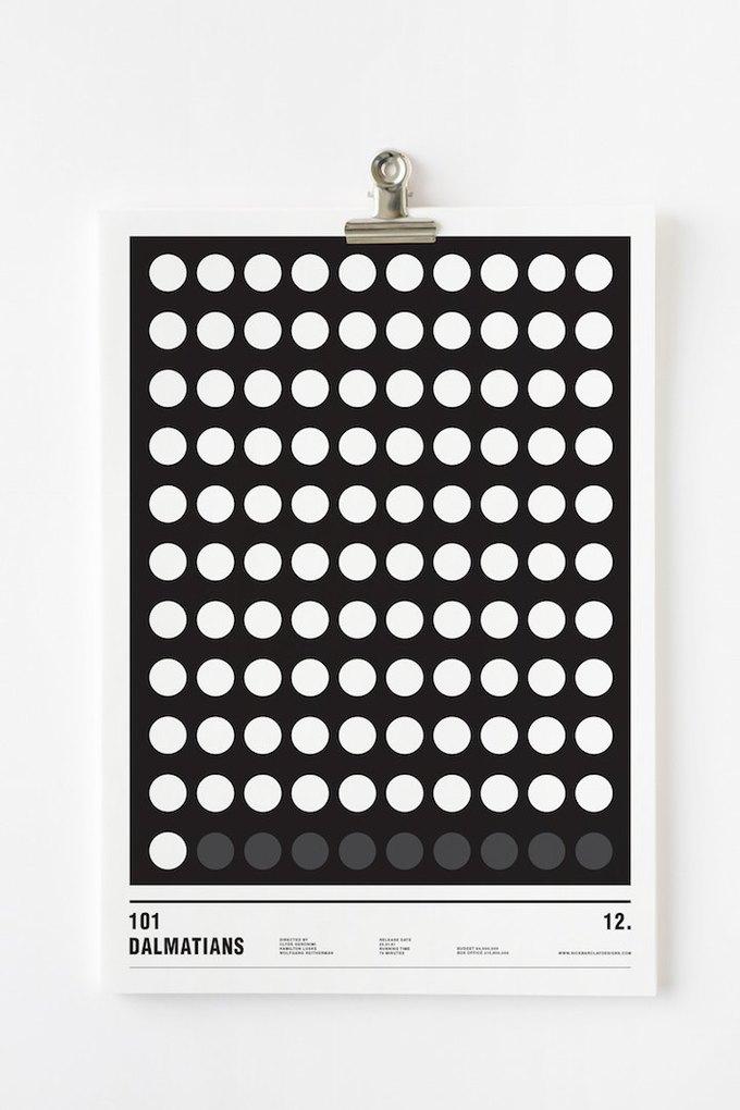 Концепт: постеры к фильмам только из кругов . Изображение № 1.