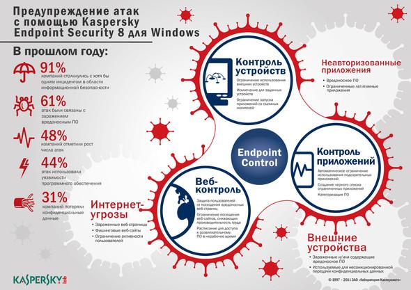 Занимательная инфографика. Изображение № 1.