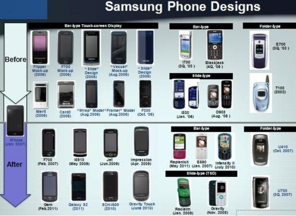 Samsung представила факты, что Apple присваивает себе чужие инженернод. Изображение № 1.