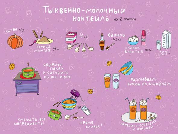 Иллюстрации рецептов от Sweetpirat. Изображение № 4.