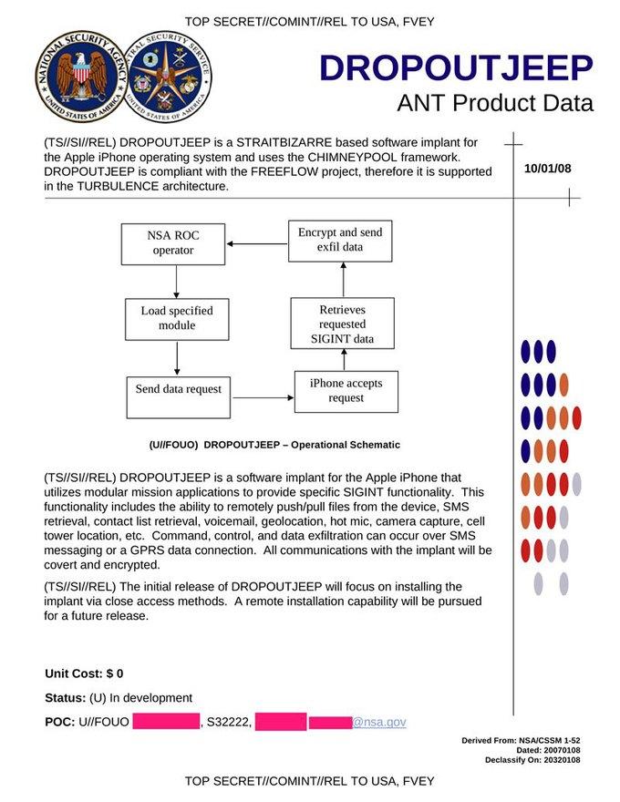 АНБ может прослушивать любое устройство на базе iOS. Изображение № 1.