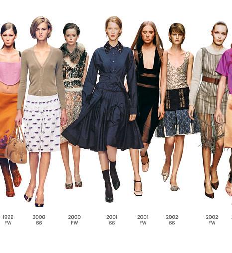 Prada, как самый дальновидный бренд. Изображение № 39.