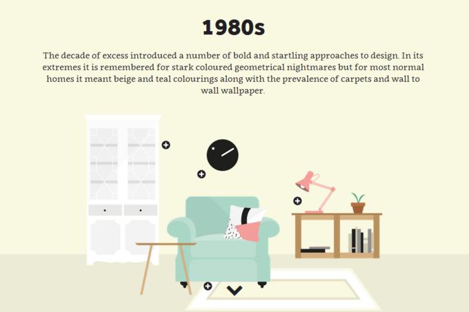 Инфографика показала развитие британского интерьера за 60 лет. Изображение № 4.