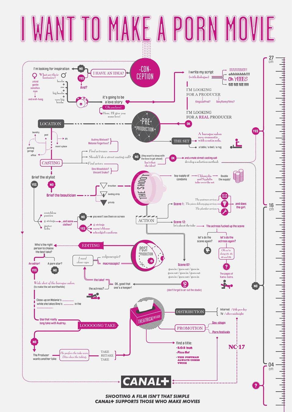 Электронная инфографика. Часть 2: прошлое. Изображение № 8.