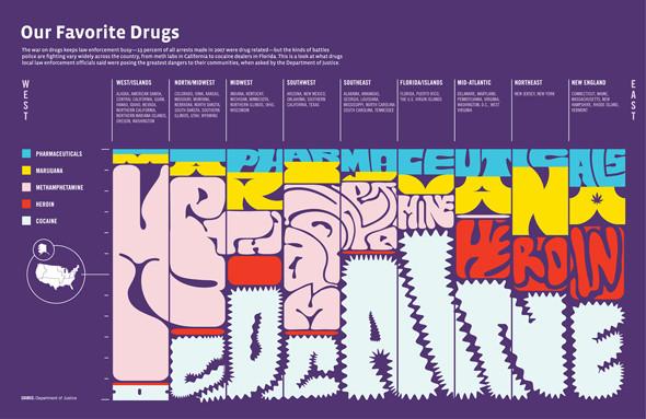 Удивительная инфографика. Актуальный тренд в дизайне. Изображение № 6.