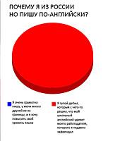 Самое интересное в русских блогах. Изображение № 6.