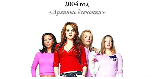 Нежный возраст: Герои подростковых комедий за всю историю жанра. Изображение №111.