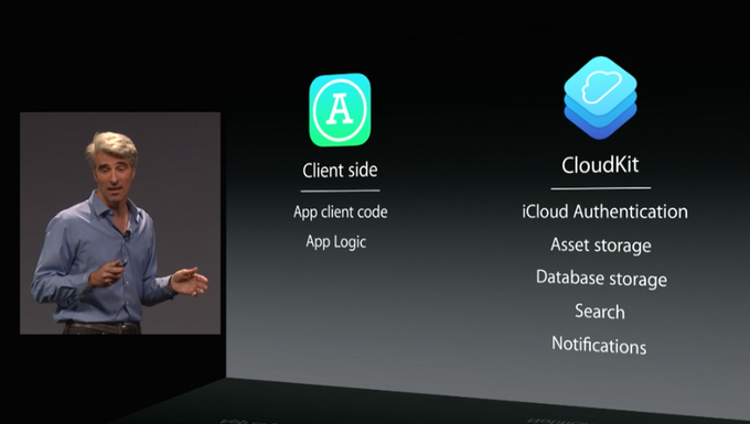GIF-трансляция  с WWDC 2014. Изображение № 12.