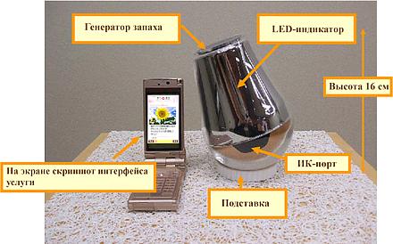 Мобильники научили передавать ароматы. Изображение № 2.