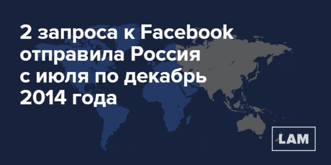 Число: сколько запросов Россия направила в Facebook за полгода. Изображение № 1.