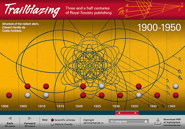 Internet Science. Изображение № 1.