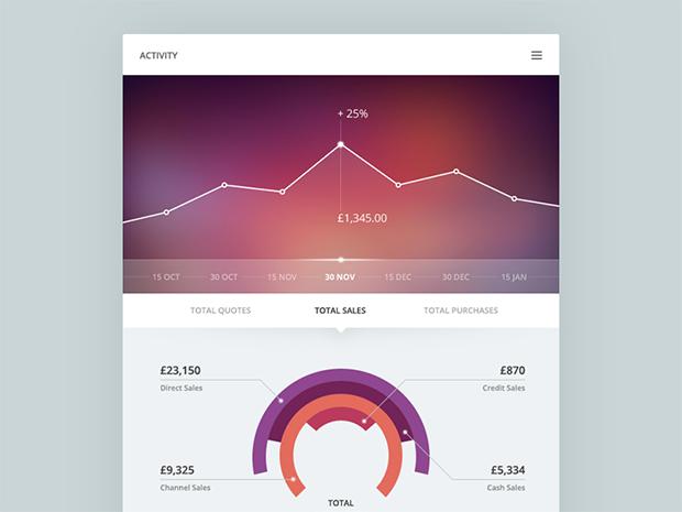 Самые популярные приёмы в дизайне веб-портфолио. Изображение № 11.