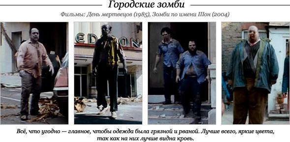 Зомби-Looks: Краткая история фильмов озомби. Изображение № 5.