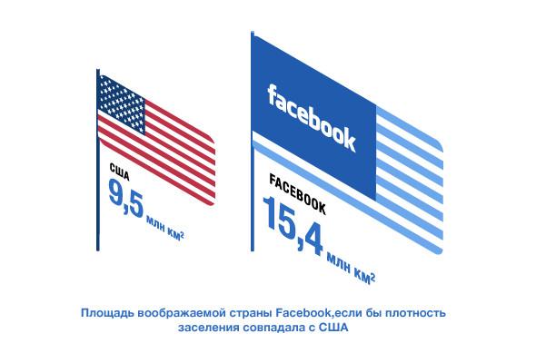 Одиннадцать фактов о Facebook. Изображение № 7.