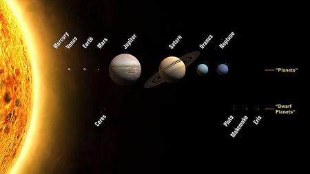 Solar System(Солнечная Система). Изображение № 1.