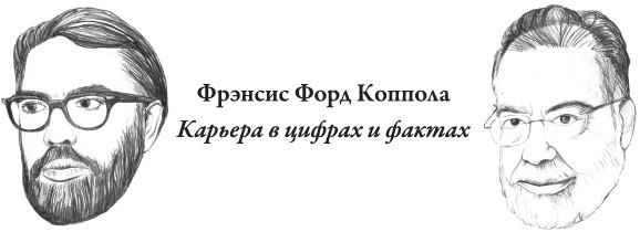 Факты и цифры: Карьера Фрэнсиса Форда Копполы. Изображение № 1.
