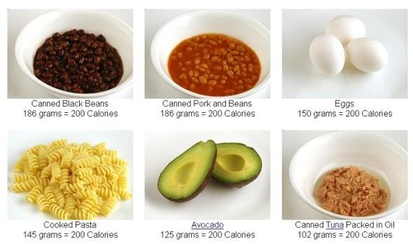 Всепо200 калорий. Изображение № 4.