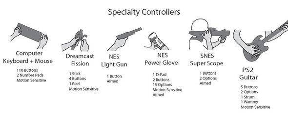 Эволюция контроллеров. Изображение № 3.