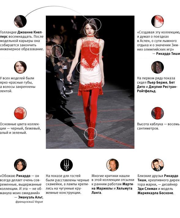 Напоказ: Givenchy FW'10. Изображение № 1.