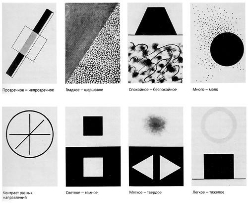 Понятие формы в концептуальном дизайне. Изображение № 4.
