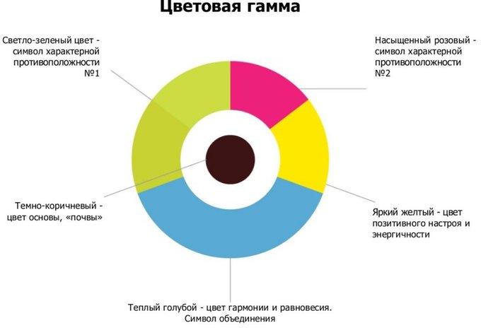 Лайк дня: туристический логотип Украины. Изображение № 5.