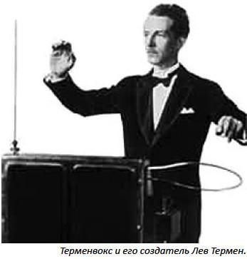 Синтезатор какпроизведение искусства. Изображение № 3.