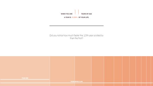 Быстротечность жизни наглядно объяснили на инфографике . Изображение № 1.