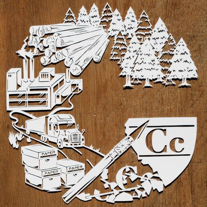 Представлена азбука современной творческой индустрии. Изображение № 5.