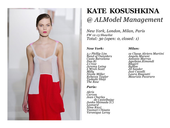 Al Model Management: Сезон показов осень-зима 12.13. Изображение № 5.
