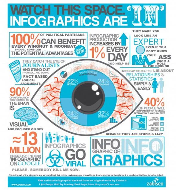 Удивительная инфографика. Актуальный тренд в дизайне. Изображение № 42.