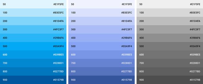 Слева направо: палитра голубого из материального дизайна, она же в протапонии, она же в чёрно-белом. Изображение № 7.